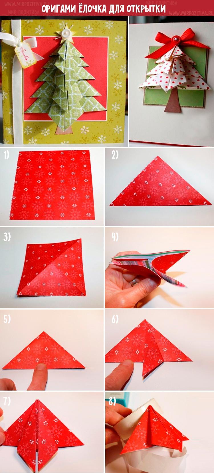 Как сделать новогоднею открытку поэтапно, картинки надписями